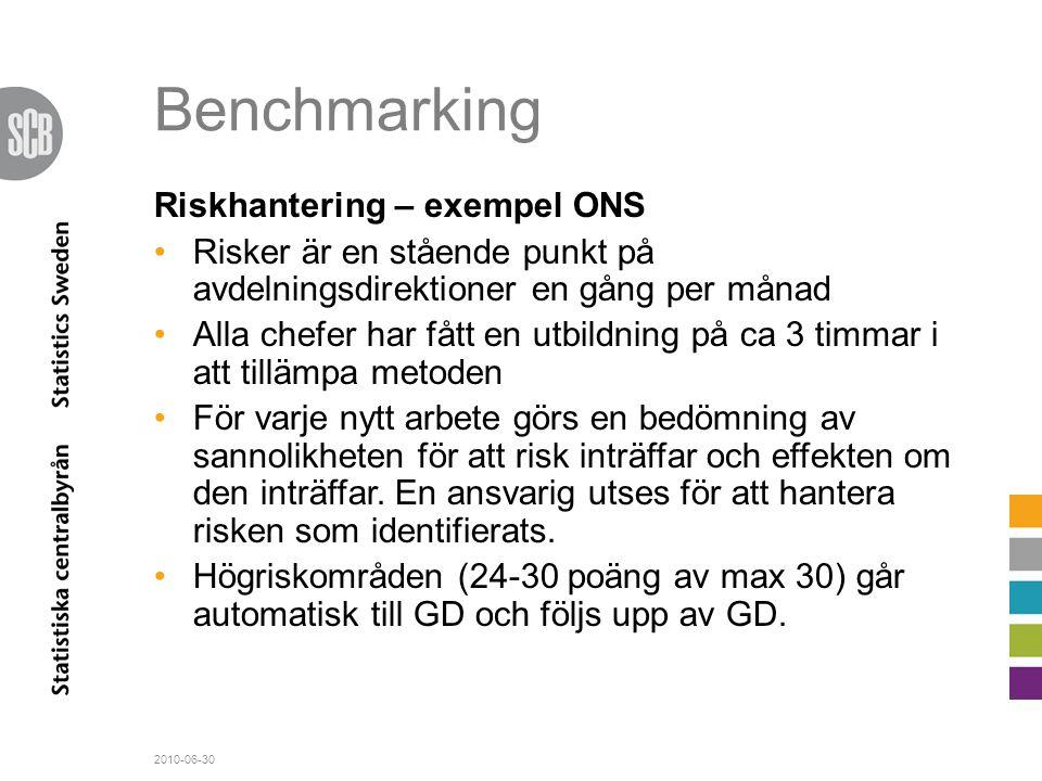 Benchmarking Riskhantering – exempel ONS •Risker är en stående punkt på avdelningsdirektioner en gång per månad •Alla chefer har fått en utbildning på