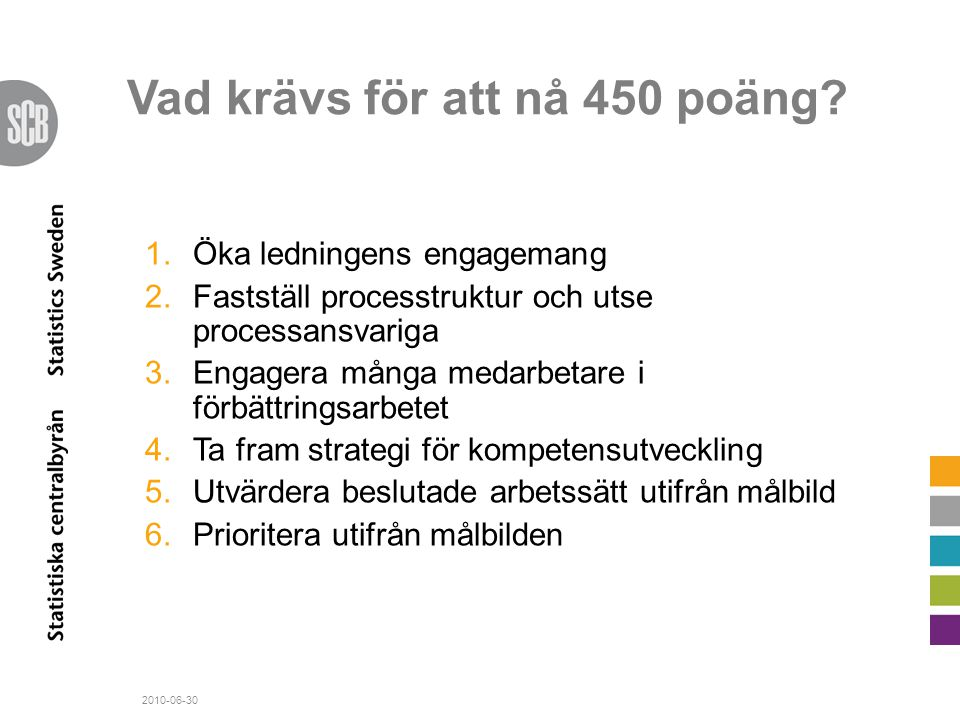 Vad krävs för att nå 450 poäng? 1.Öka ledningens engagemang 2.Fastställ processtruktur och utse processansvariga 3.Engagera många medarbetare i förbät