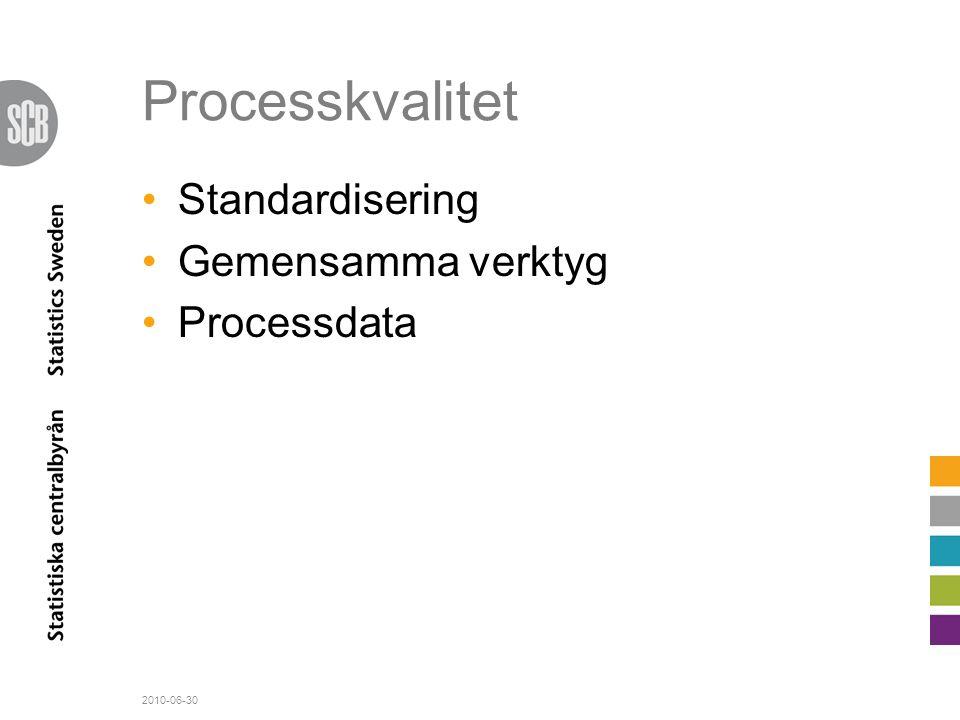Processkvalitet •Standardisering •Gemensamma verktyg •Processdata 2010-06-30