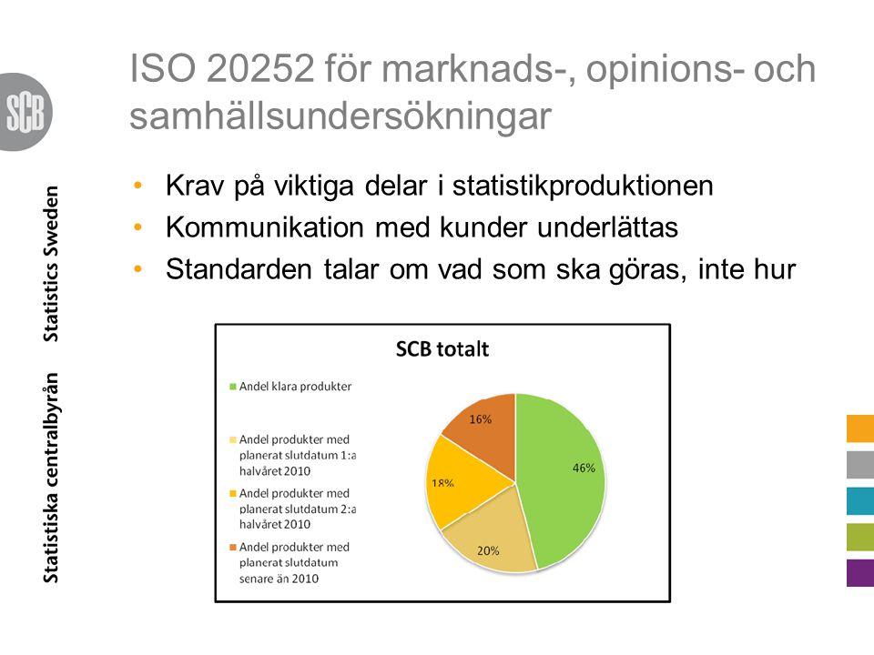 ISO 20252 för marknads-, opinions- och samhällsundersökningar •Krav på viktiga delar i statistikproduktionen •Kommunikation med kunder underlättas •St