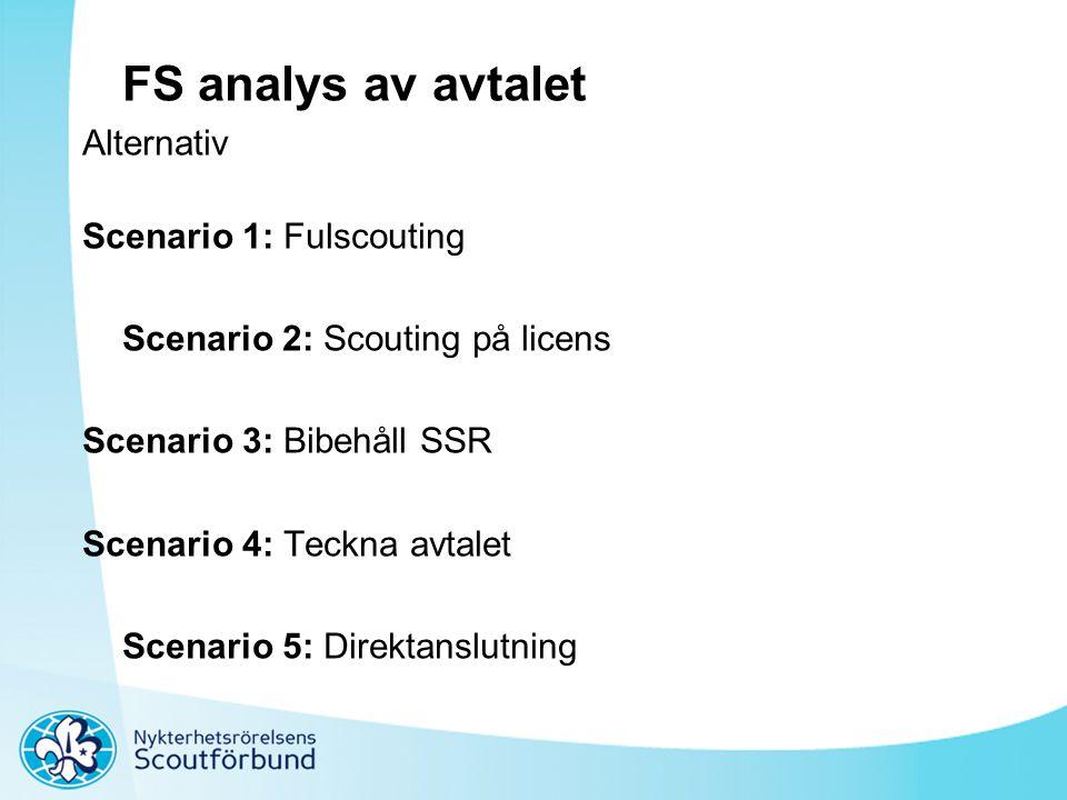 FS analys av avtalet Alternativ Scenario 1: Fulscouting Scenario 2: Scouting på licens Scenario 3: Bibehåll SSR Scenario 4: Teckna avtalet Scenario 5: