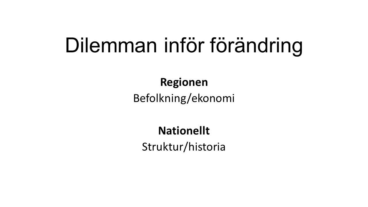 Dilemman inför förändring Regionen Befolkning/ekonomi Nationellt Struktur/historia
