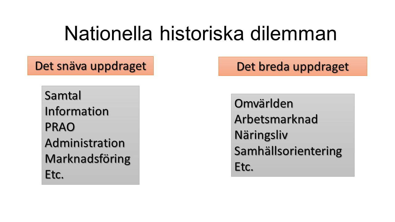 Nationella historiska dilemman Det snäva uppdraget SamtalInformationPRAOAdministrationMarknadsföringEtc. Det breda uppdraget OmvärldenArbetsmarknadNär