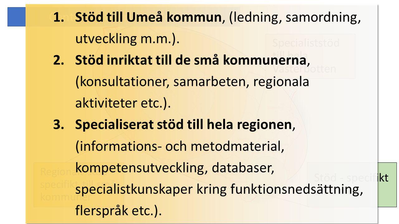 Stöd - specifikt till Umeå Specialiststöd till hela Västerbotten Regionalt stöd - specifikt till små kommuner Centra för Karriärvägledning 1.Stöd till