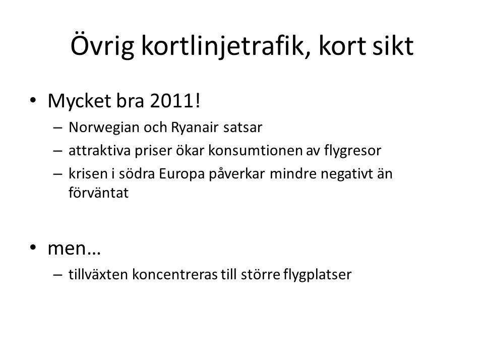 Övrig kortlinjetrafik, kort sikt • Mycket bra 2011! – Norwegian och Ryanair satsar – attraktiva priser ökar konsumtionen av flygresor – krisen i södra