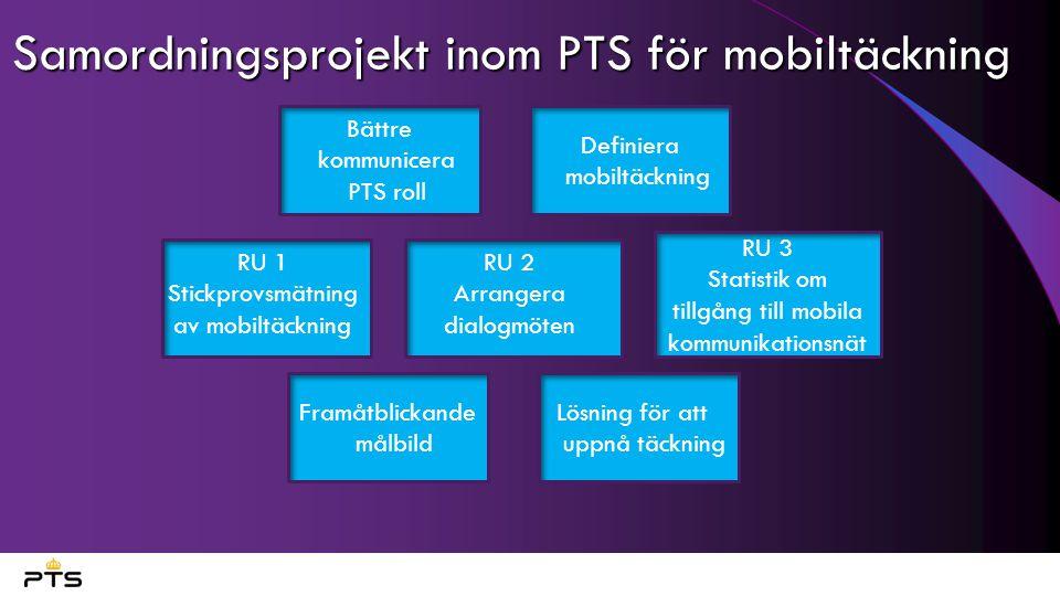 RU 2 Arrangera dialogmöten RU 3 Statistik om tillgång till mobila kommunikationsnät RU 1 Stickprovsmätning av mobiltäckning Samordningsprojekt inom PTS för mobiltäckning Bättre kommunicera PTS roll Definiera mobiltäckning Lösning för att uppnå täckning Framåtblickande målbild