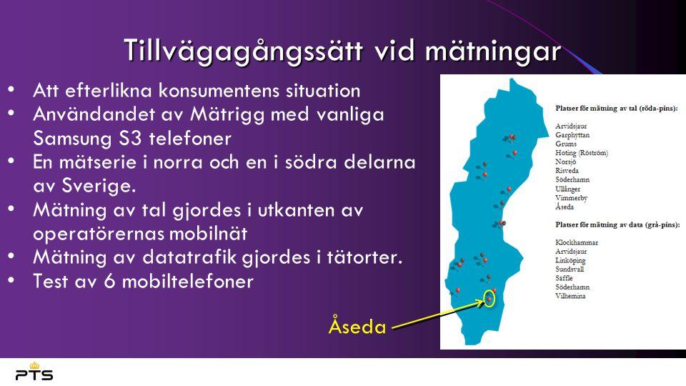 Tillvägagångssätt vid mätningar •Att efterlikna konsumentens situation •Användandet av Mätrigg med vanliga Samsung S3 telefoner •En mätserie i norra och en i södra delarna av Sverige.