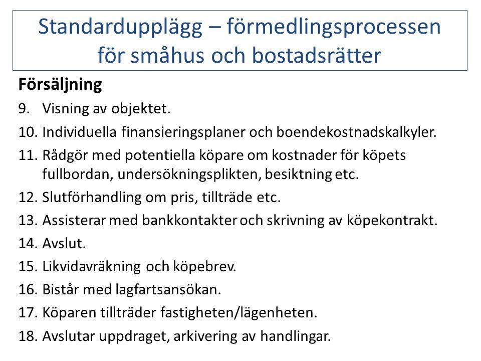 Standardupplägg – förmedlingsprocessen för småhus och bostadsrätter Försäljning 9.Visning av objektet. 10.Individuella finansieringsplaner och boendek