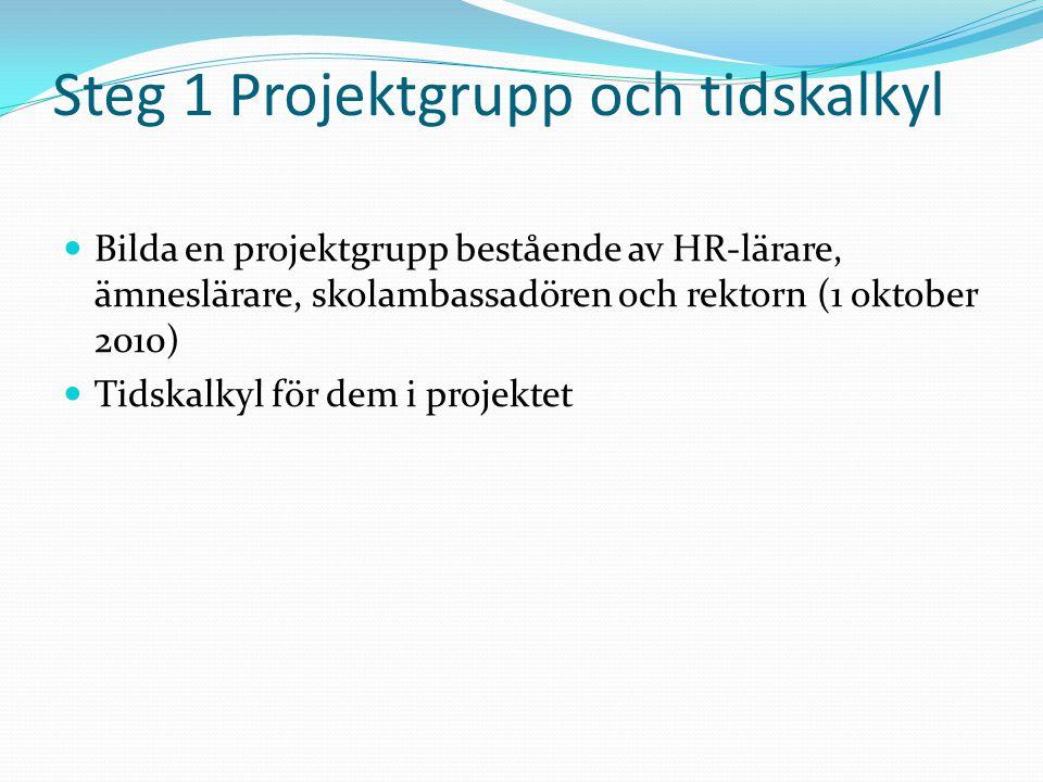 Steg 1 Projektgrupp och tidskalkyl  Bilda en projektgrupp bestående av HR-lärare, ämneslärare, skolambassadören och rektorn (1 oktober 2010)  Tidskalkyl för dem i projektet
