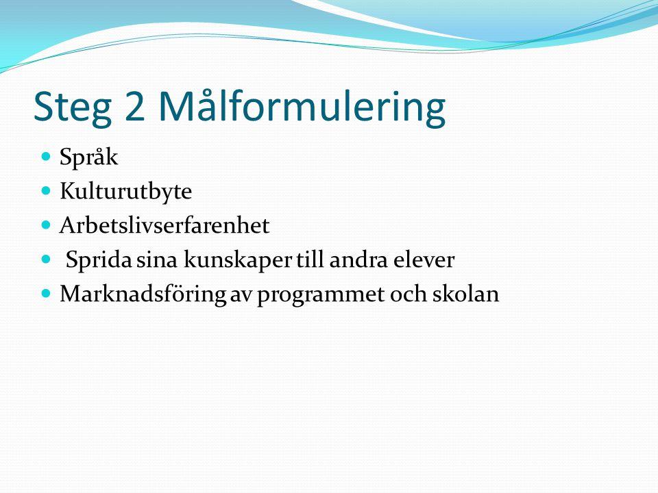 Steg 2 Målformulering  Språk  Kulturutbyte  Arbetslivserfarenhet  Sprida sina kunskaper till andra elever  Marknadsföring av programmet och skolan