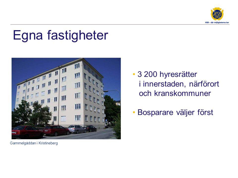 Egna fastigheter • 3 200 hyresrätter i innerstaden, närförort och kranskommuner • Bosparare väljer först Gammelgäddan i Kristineberg