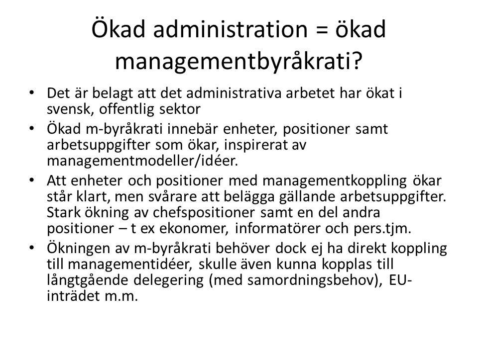 Ökad administration = ökad managementbyråkrati? • Det är belagt att det administrativa arbetet har ökat i svensk, offentlig sektor • Ökad m-byråkrati
