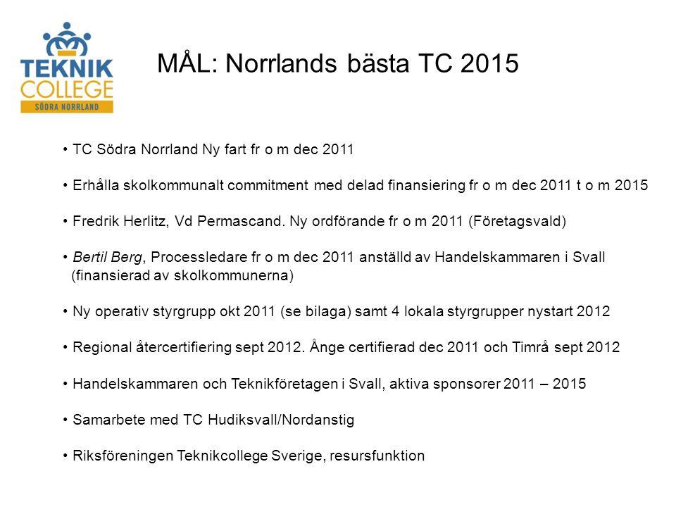 MÅL: Norrlands bästa TC 2015 • TC Södra Norrland Ny fart fr o m dec 2011 • Erhålla skolkommunalt commitment med delad finansiering fr o m dec 2011 t o m 2015 • Fredrik Herlitz, Vd Permascand.