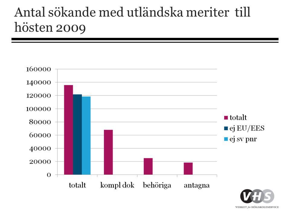 Antal sökande med utländska meriter till hösten 2009