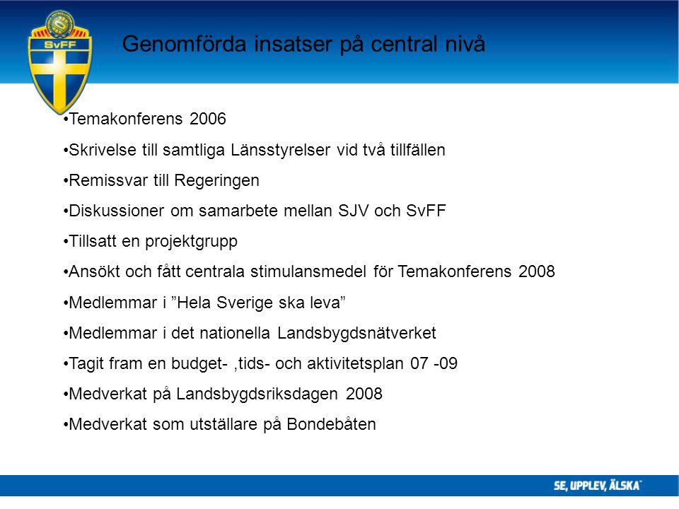 •Temakonferens 2006 •Skrivelse till samtliga Länsstyrelser vid två tillfällen •Remissvar till Regeringen •Diskussioner om samarbete mellan SJV och SvF