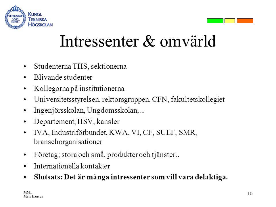 MMT Mats Hanson 10 Intressenter & omvärld •Studenterna THS, sektionerna •Blivande studenter •Kollegorna på institutionerna •Universitetsstyrelsen, rek