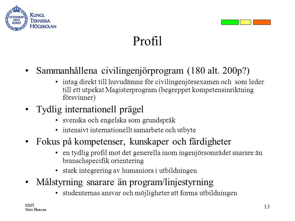 MMT Mats Hanson 13 Profil •Sammanhållena civilingenjörprogram (180 alt. 200p?) •intag direkt till huvudämne för civilingenjörsexamen och som leder til