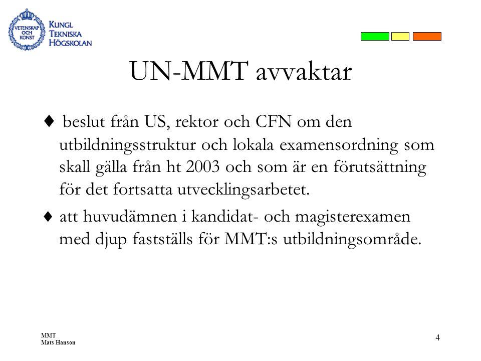 MMT Mats Hanson 4 UN-MMT avvaktar  beslut från US, rektor och CFN om den utbildningsstruktur och lokala examensordning som skall gälla från ht 2003 o