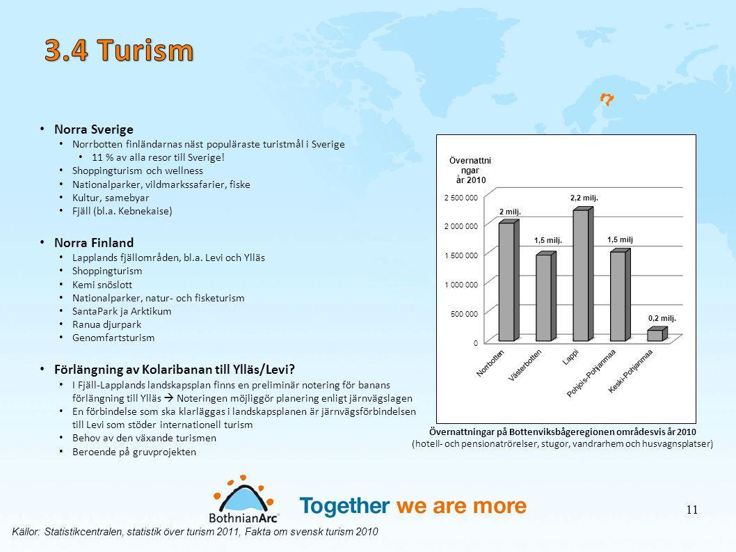 • Norra Sverige • Norrbotten finländarnas näst populäraste turistmål i Sverige • 11 % av alla resor till Sverige! • Shoppingturism och wellness • Nati
