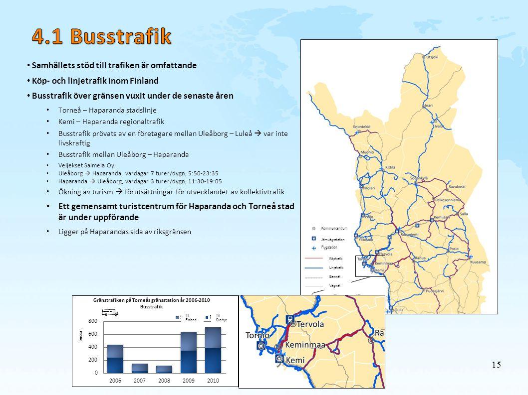 • Samhällets stöd till trafiken är omfattande • Köp- och linjetrafik inom Finland • Busstrafik över gränsen vuxit under de senaste åren • Torneå – Hap