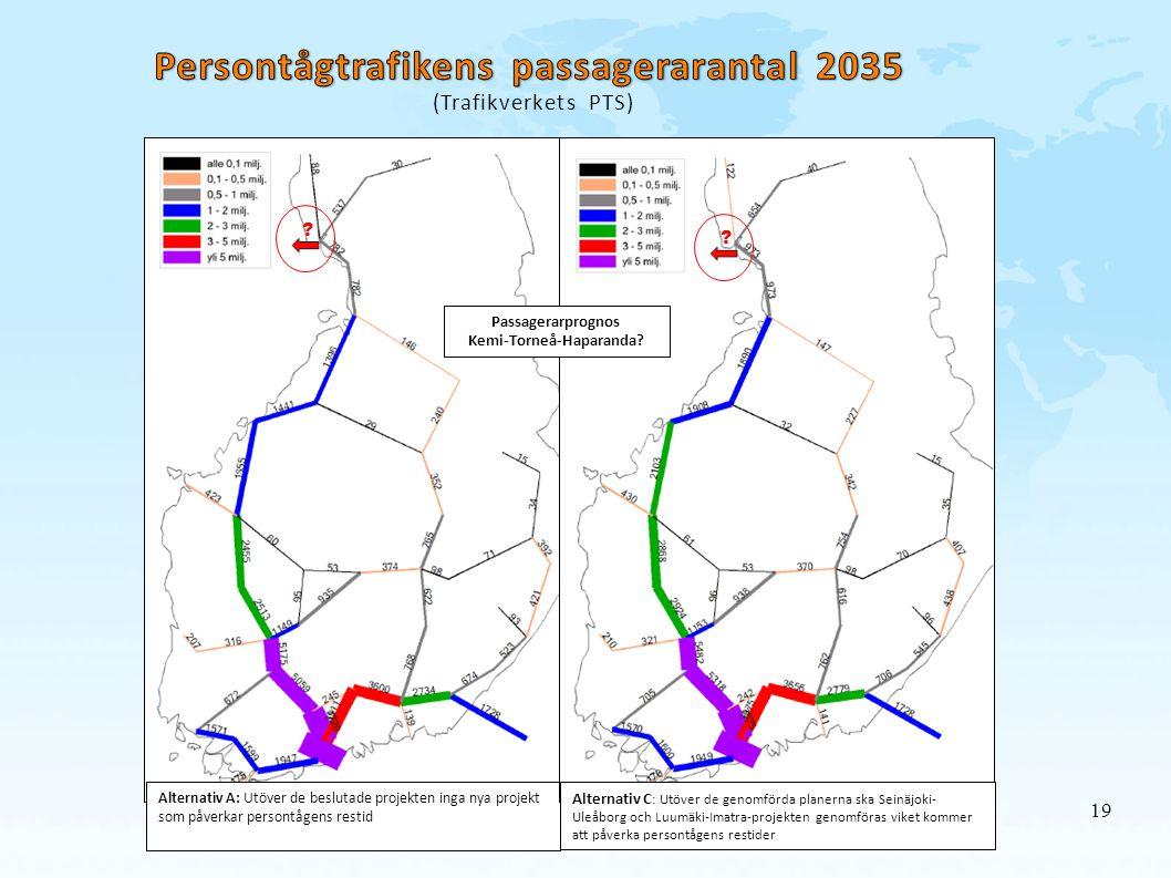 Alternativ A: Utöver de beslutade projekten inga nya projekt som påverkar persontågens restid ? Alternativ C : Utöver de genomförda planerna ska Seinä