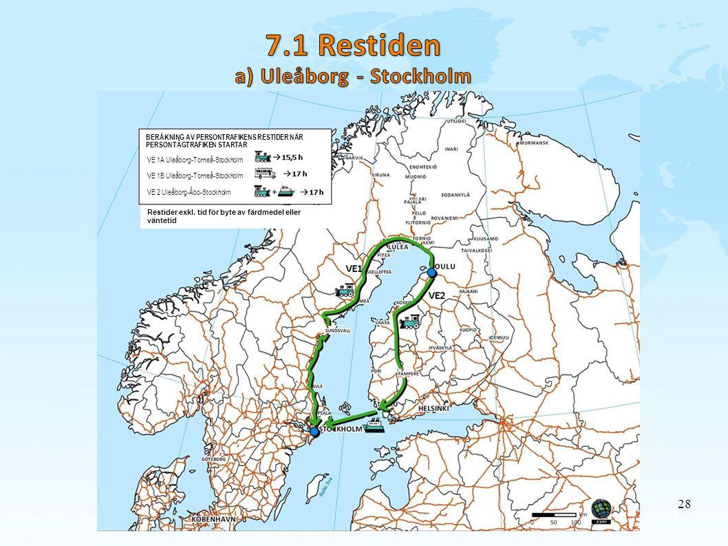 28 VE 1A Uleåborg-Torneå-Stockholm VE 1B Uleåborg-Torneå-Stockholm VE 2 Uleåborg-Åbo-Stockholm Restider exkl. tid för byte av färdmedel eller väntetid