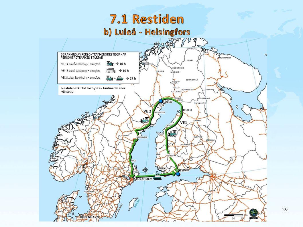 29 VE 1A Luleå-Uleåborg-Helsingfors VE 1B Luleå-Uleåborg-Helsingfors VE 2 Luleå-Stockholm-Helsingfors Restider exkl. tid för byte av färdmedel eller v