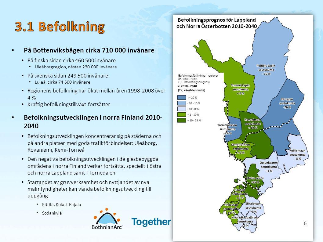 • På Bottenviksbågen cirka 710 000 invånare • På finska sidan cirka 460 500 invånare • Uleåborgregion, nästan 230 000 invånare • På svenska sidan 249
