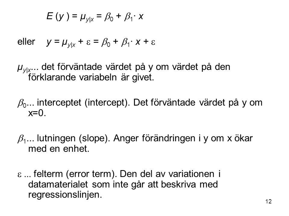 12 E (y ) = μ y|x =  0 +  1 · x eller y = μ y|x +  =  0 +  1 · x +  μ y|x... det förväntade värdet på y om värdet på den förklarande variabeln ä