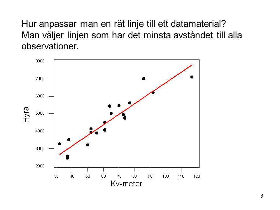 13 Hur anpassar man en rät linje till ett datamaterial? Man väljer linjen som har det minsta avståndet till alla observationer.
