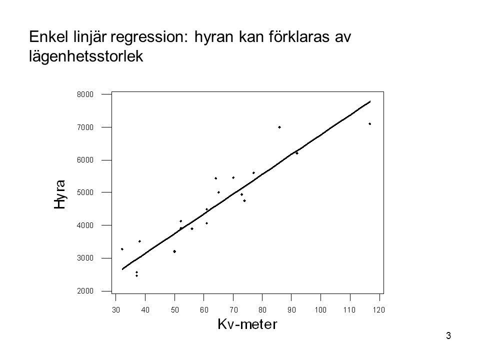 3 Enkel linjär regression: hyran kan förklaras av lägenhetsstorlek
