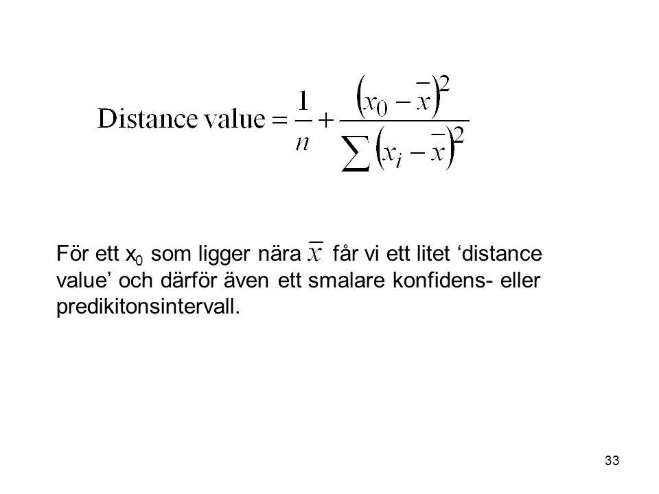 33 För ett x 0 som ligger nära får vi ett litet 'distance value' och därför även ett smalare konfidens- eller predikitonsintervall.
