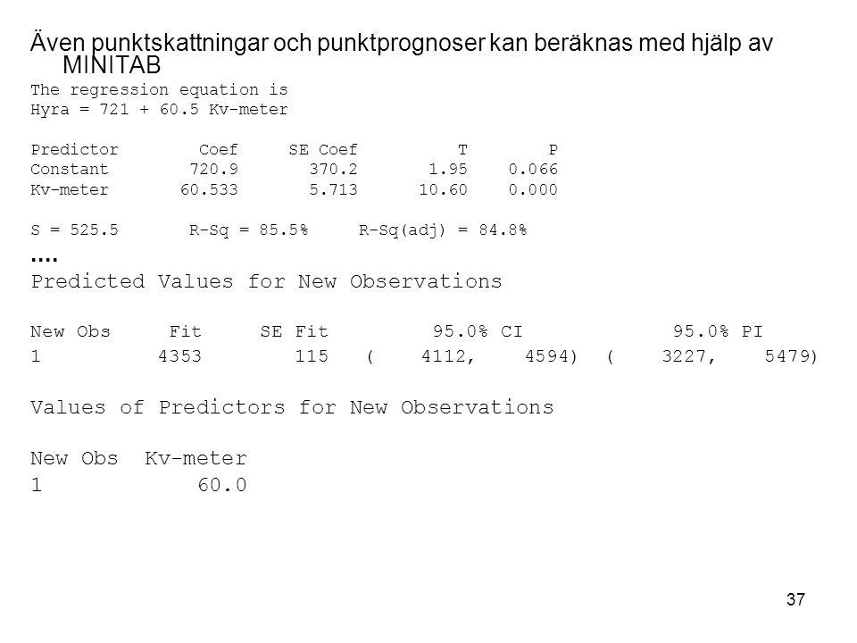 37 Även punktskattningar och punktprognoser kan beräknas med hjälp av MINITAB The regression equation is Hyra = 721 + 60.5 Kv-meter Predictor Coef SE