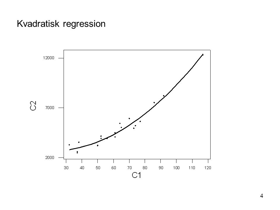 4 Kvadratisk regression
