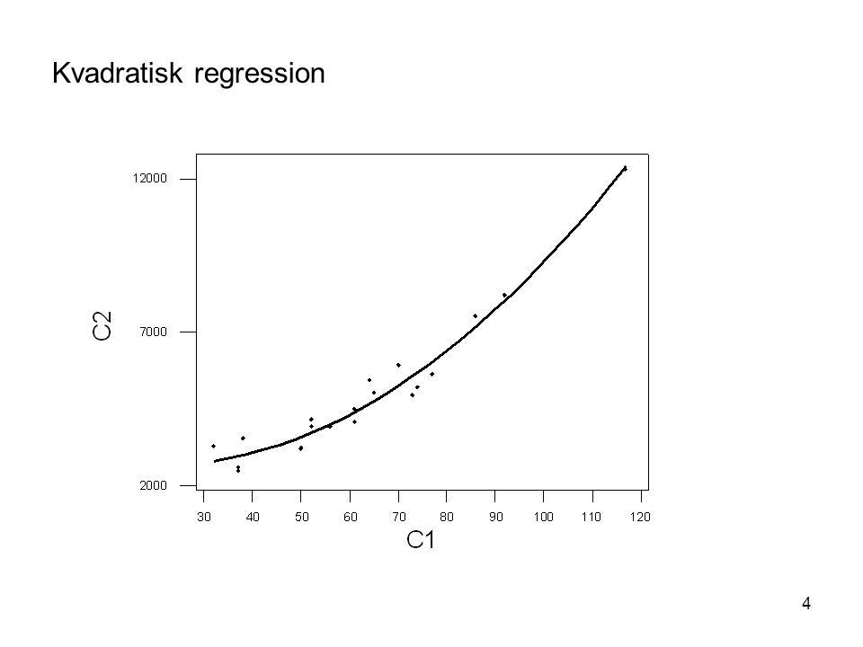 25 Signifikanstest för parametrarna  0 och  1 Nollhypotesen: H 0 :  1 =0 Alternativhypotesen: H 1 :  1 ≠ 0 t-test: Skattning Nollhypotes Standardavvikelse för skattningen av b 1 (standard error) t-fördelad med n-2 frihetsgrader