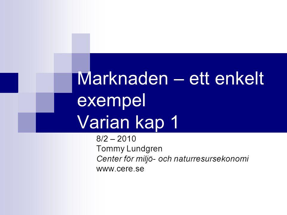 Marknaden – ett enkelt exempel Varian kap 1 8/2 – 2010 Tommy Lundgren Center för miljö- och naturresursekonomi www.cere.se