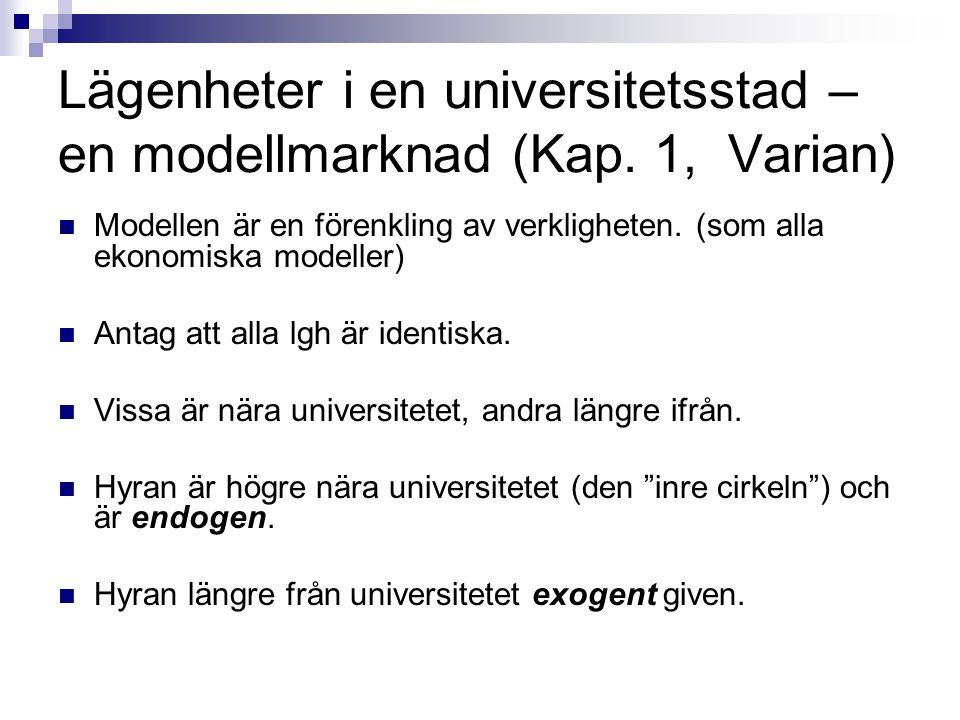 Lägenheter i en universitetsstad – en modellmarknad (Kap. 1, Varian)  Modellen är en förenkling av verkligheten. (som alla ekonomiska modeller)  Ant