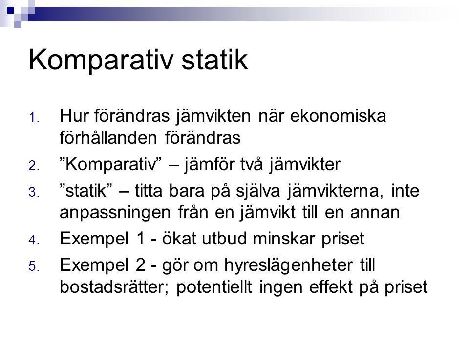 """Komparativ statik 1. Hur förändras jämvikten när ekonomiska förhållanden förändras 2. """"Komparativ"""" – jämför två jämvikter 3. """"statik"""" – titta bara på"""