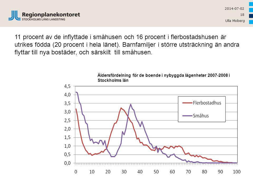 Ulla Moberg 18 2014-07-02 11 procent av de inflyttade i småhusen och 16 procent i flerbostadshusen är utrikes födda (20 procent i hela länet). Barnfam