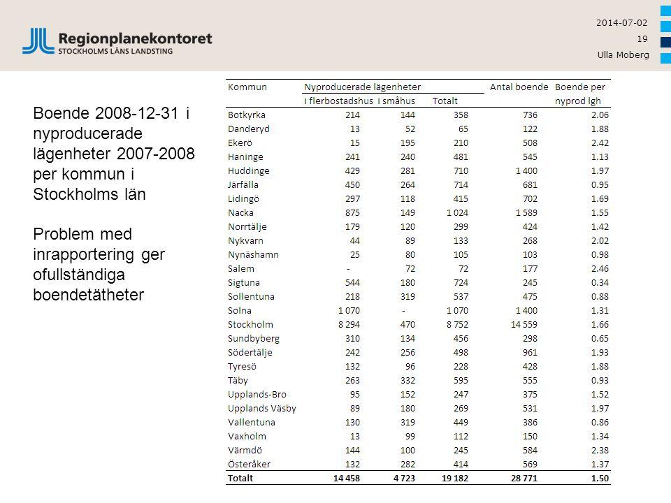 Ulla Moberg 19 2014-07-02 Boende 2008-12-31 i nyproducerade lägenheter 2007-2008 per kommun i Stockholms län Problem med inrapportering ger ofullständ