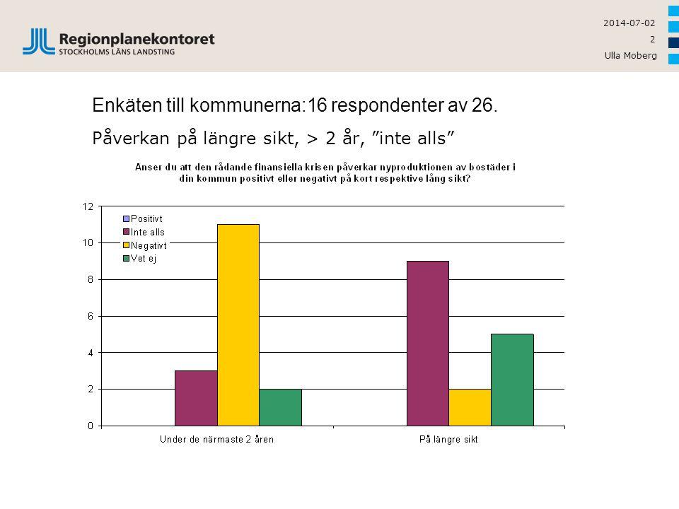 """Ulla Moberg 2 2014-07-02 Enkäten till kommunerna:16 respondenter av 26. Påverkan på längre sikt, > 2 år, """"inte alls"""""""