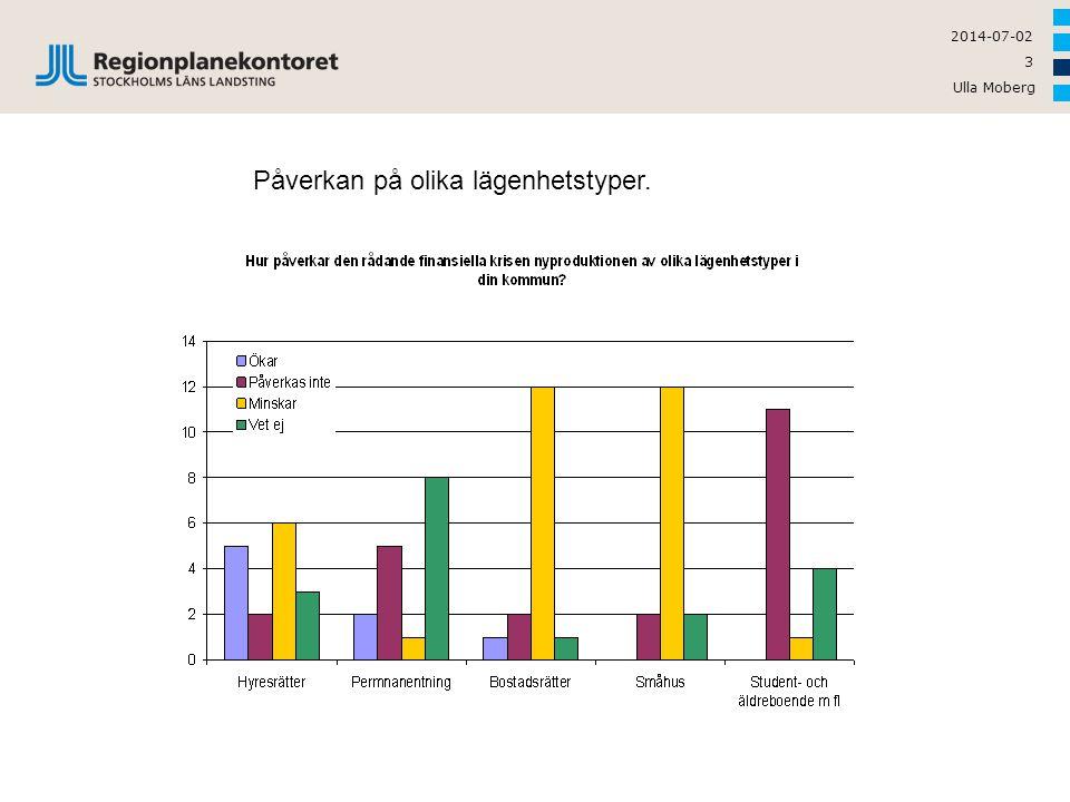 Ulla Moberg 3 2014-07-02 Påverkan på olika lägenhetstyper.