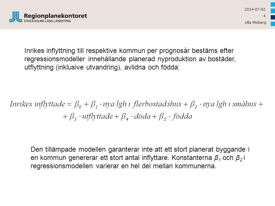 Ulla Moberg 4 2014-07-02 Inrikes inflyttning till respektive kommun per prognosår bestäms efter regressionsmodeller innehållande planerad nyproduktion