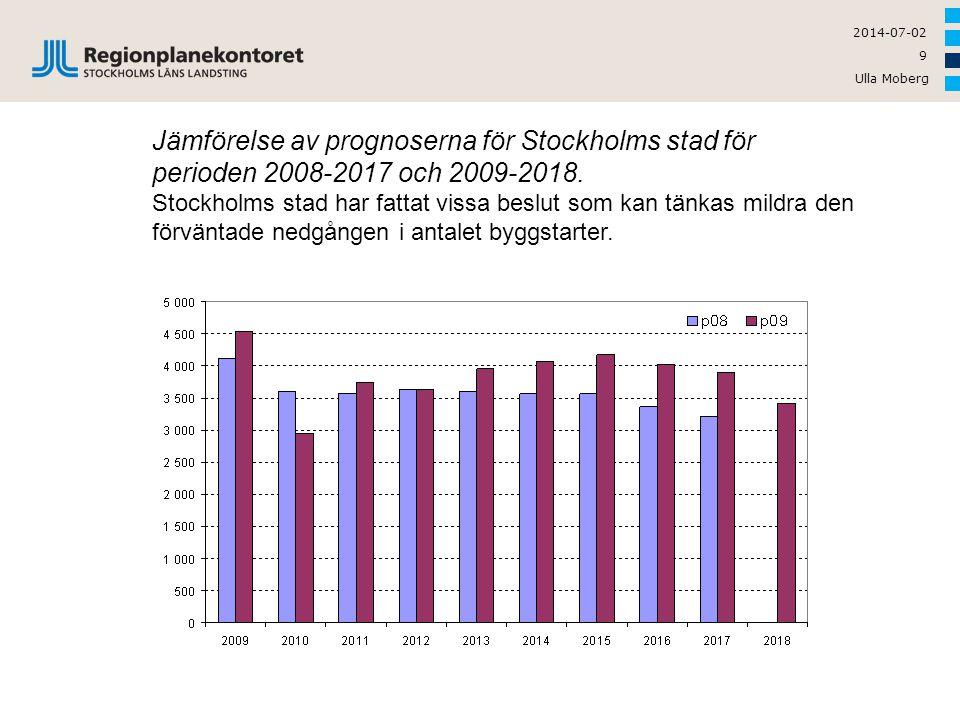 Ulla Moberg 9 2014-07-02 Jämförelse av prognoserna för Stockholms stad för perioden 2008-2017 och 2009-2018. Stockholms stad har fattat vissa beslut s