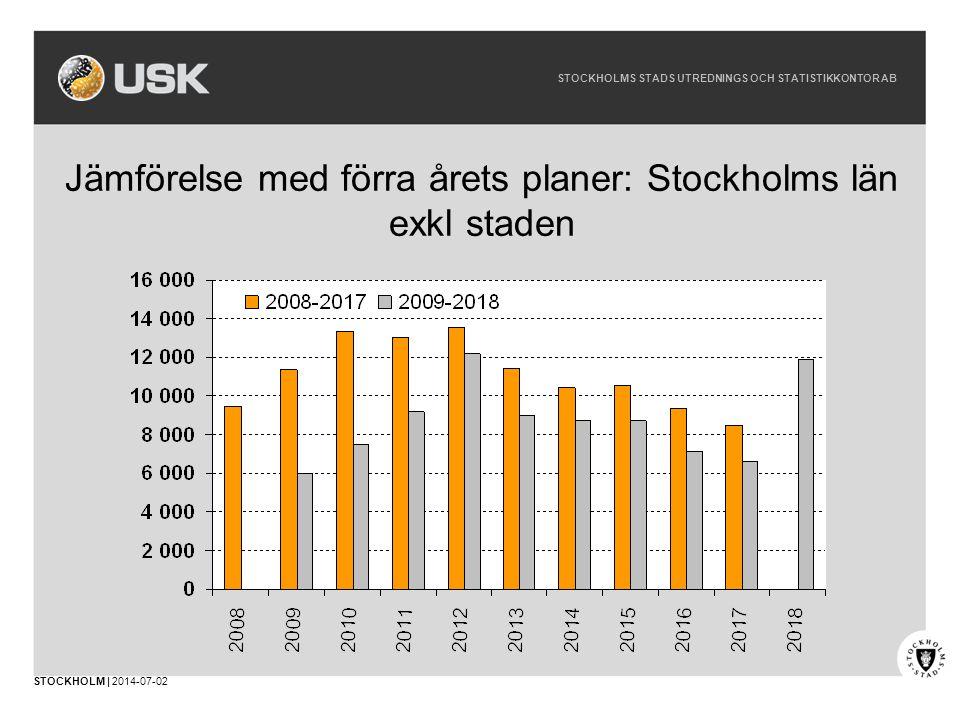 STOCKHOLMS STADS UTREDNINGS OCH STATISTIKKONTOR AB STOCKHOLM | 2014-07-02 Jämförelse med förra årets planer: Stockholms län exkl staden