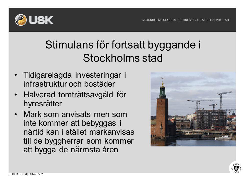 STOCKHOLMS STADS UTREDNINGS OCH STATISTIKKONTOR AB STOCKHOLM | 2014-07-02 Stimulans för fortsatt byggande i Stockholms stad •Tidigarelagda investeringar i infrastruktur och bostäder •Halverad tomträttsavgäld för hyresrätter •Mark som anvisats men som inte kommer att bebyggas i närtid kan i stället markanvisas till de byggherrar som kommer att bygga de närmsta åren