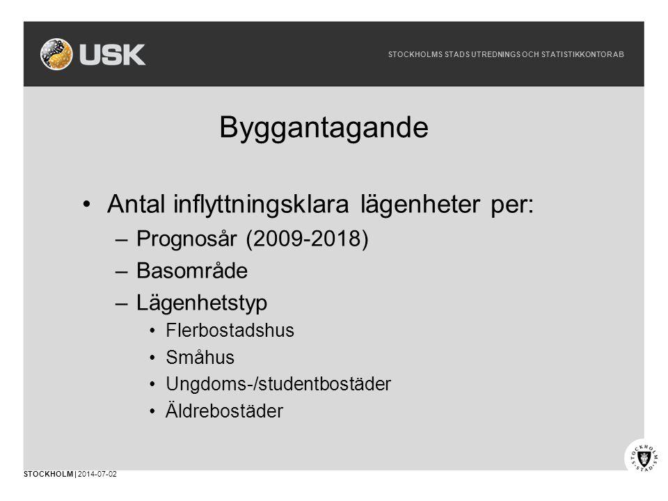 STOCKHOLMS STADS UTREDNINGS OCH STATISTIKKONTOR AB STOCKHOLM | 2014-07-02 Byggantagande •Antal inflyttningsklara lägenheter per: –Prognosår (2009-2018) –Basområde –Lägenhetstyp •Flerbostadshus •Småhus •Ungdoms-/studentbostäder •Äldrebostäder