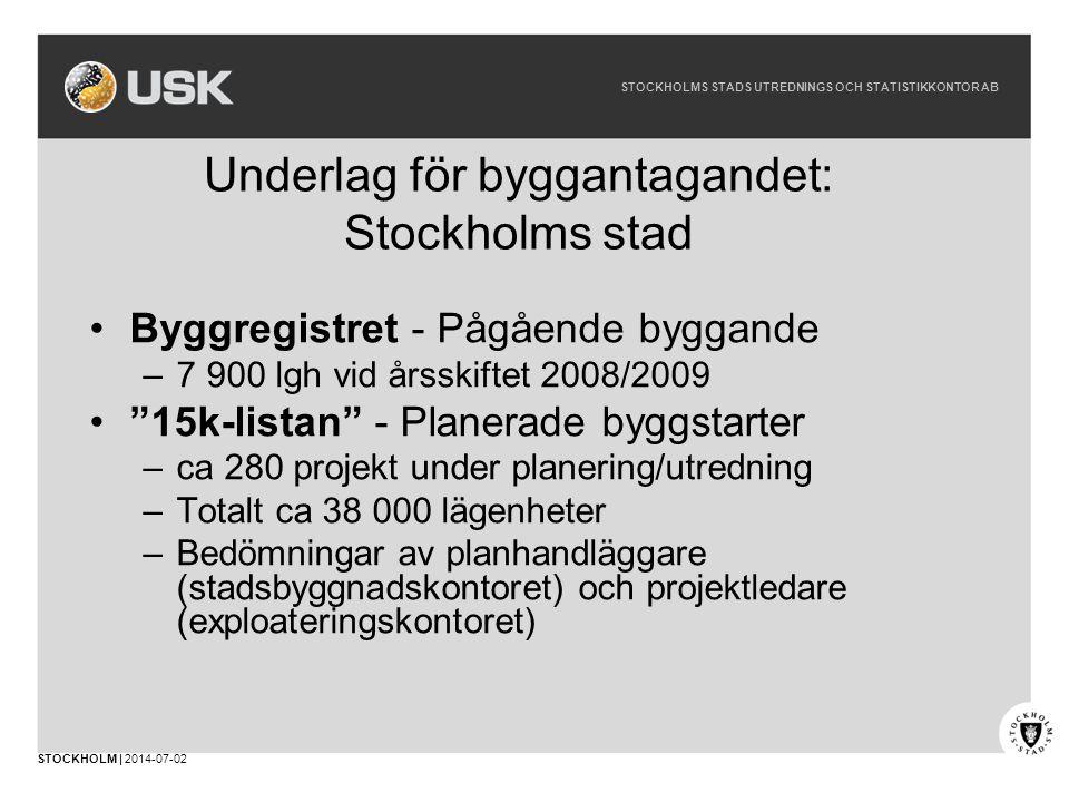 STOCKHOLMS STADS UTREDNINGS OCH STATISTIKKONTOR AB STOCKHOLM | 2014-07-02 Underlag för byggantagandet: Stockholms stad •Byggregistret - Pågående byggande –7 900 lgh vid årsskiftet 2008/2009 • 15k-listan - Planerade byggstarter –ca 280 projekt under planering/utredning –Totalt ca 38 000 lägenheter –Bedömningar av planhandläggare (stadsbyggnadskontoret) och projektledare (exploateringskontoret)