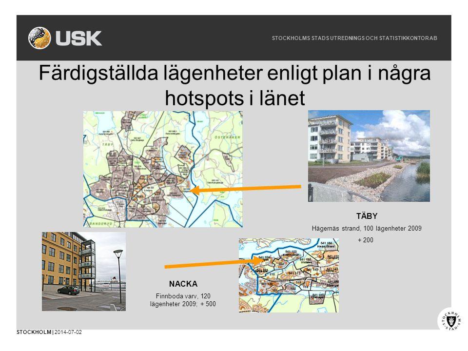 STOCKHOLMS STADS UTREDNINGS OCH STATISTIKKONTOR AB STOCKHOLM | 2014-07-02 Färdigställda lägenheter enligt plan i några hotspots i länet TÄBY Hägernäs strand, 100 lägenheter 2009 + 200 NACKA Finnboda varv, 120 lägenheter 2009; + 500
