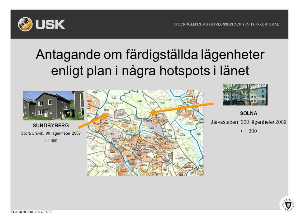 STOCKHOLMS STADS UTREDNINGS OCH STATISTIKKONTOR AB STOCKHOLM | 2014-07-02 Antagande om färdigställda lägenheter enligt plan i några hotspots i länet SOLNA Järvastaden, 200 lägenheter 2009 + 1 300 SUNDBYBERG Stora Ursvik, 90 lägenheter 2009 + 2 000